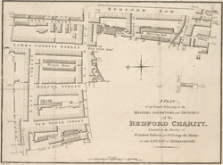 A plan of an estate belonging to the masters, governors and trustees of the Bedford Charity (1813)